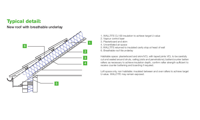New-roof-with-breathable-underlay
