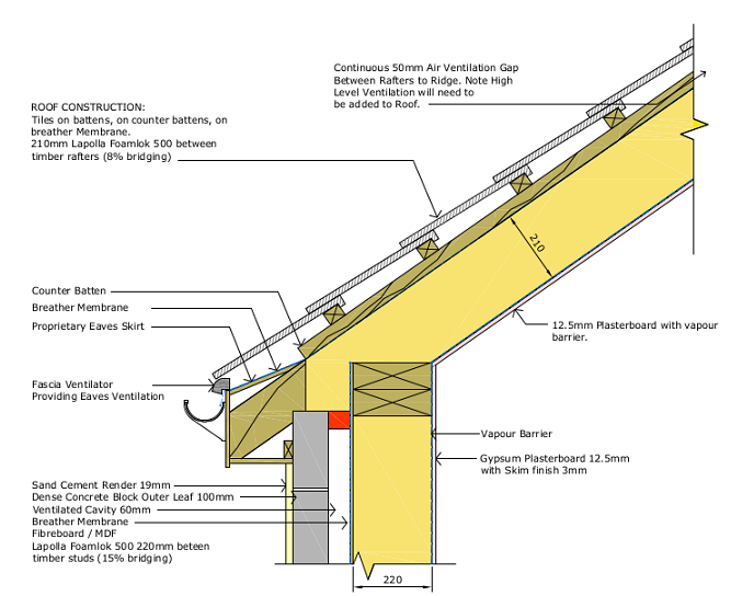 Pitched Roof Sprayfoaminsulation Ie